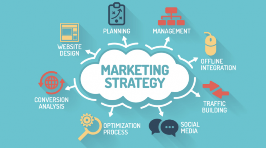 marketing hiệu quả