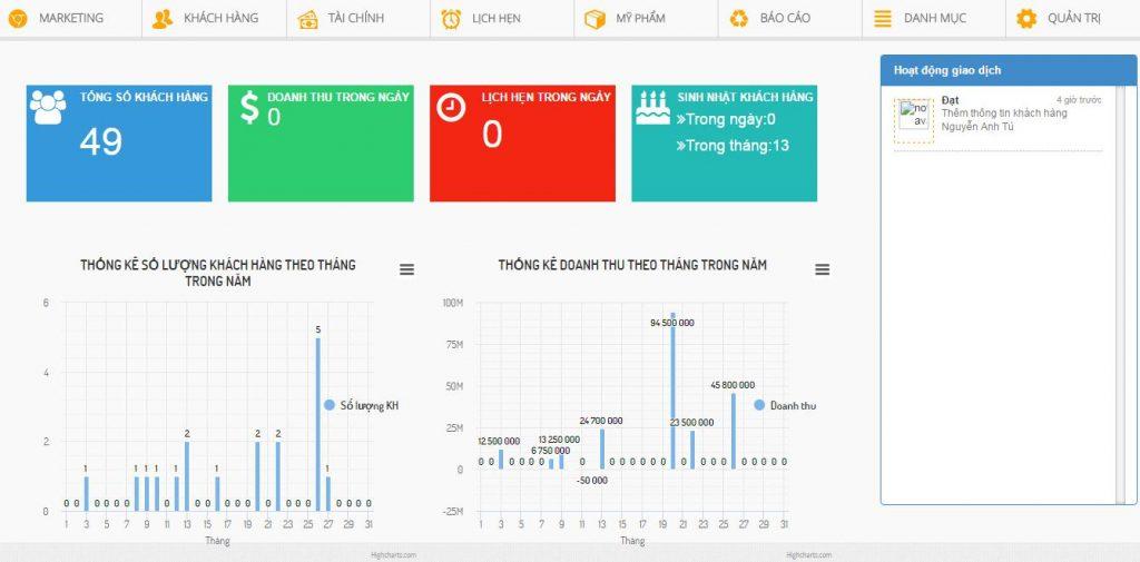 Phần mềm quản lý spa online Nano Spa