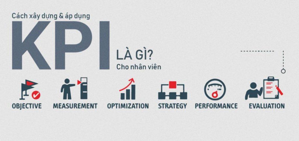KPI là gì? Xây dựng KPI như thế nào mới hiệu quả